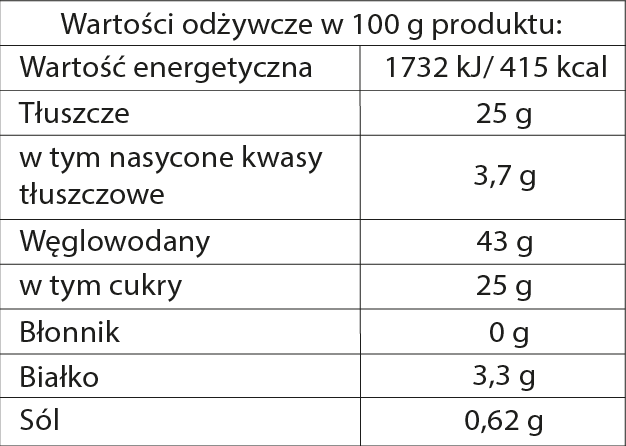 Tabela wartości odżywczych babka pomarańczowa (002)_1.png
